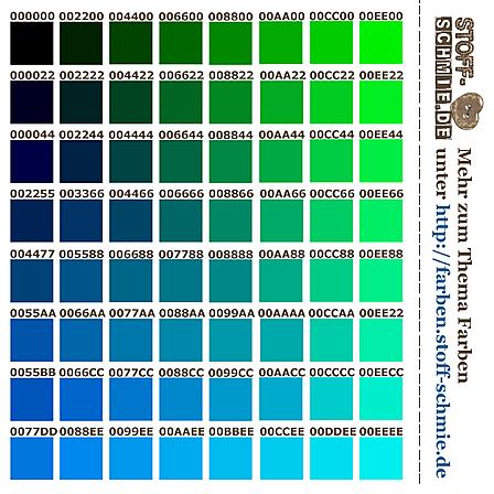 Stoff-Design - Farben als Test-Stoff I