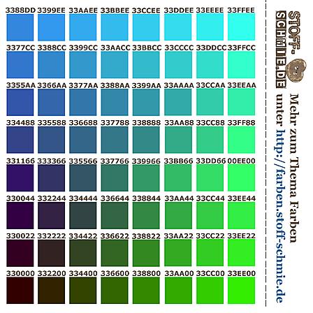 Stoff-Design - Farben als Test-Stoff IV