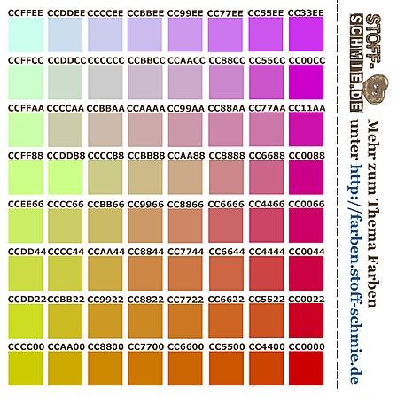 Stoff-Design - Farben als Test-Stoff V