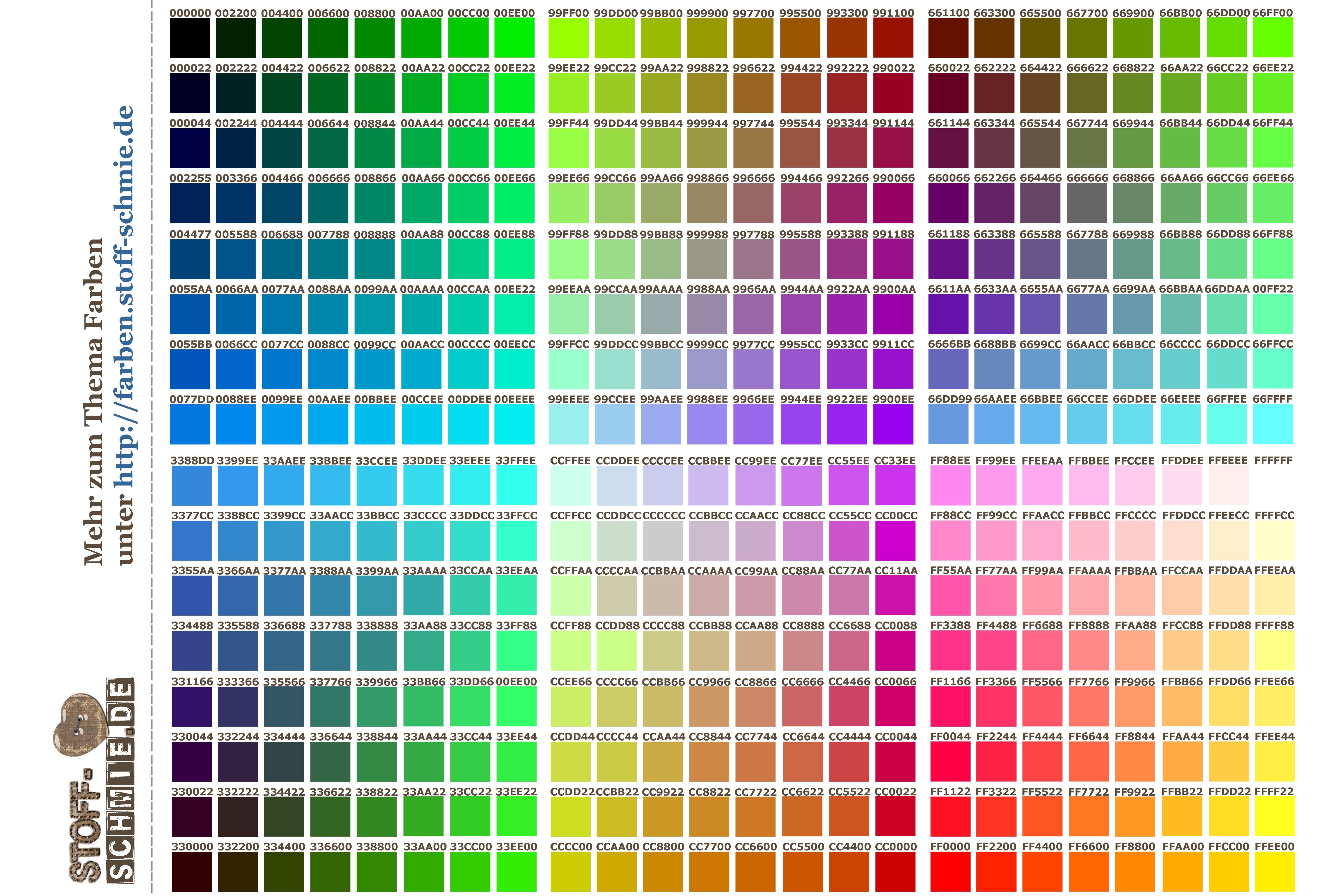 Stoff Färben beim stoffdruck sind farbabweichungen vom monitor zum fertigen